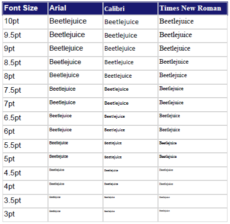 Cooking fonts to order with reporting services doug lane for Table th font size